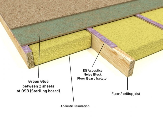 3-Green-Glue-Floor
